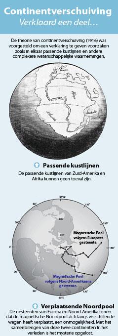continental-drift