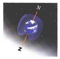Schets van het aardmagnetisch veld